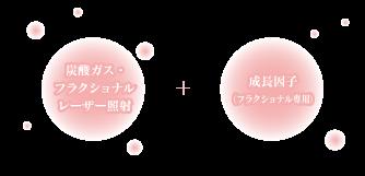 フラクショナルレーザーの特徴