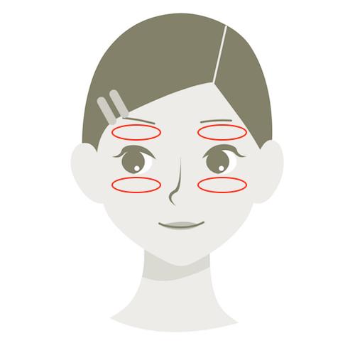 目周りへのフラクショナルレーザー治療の照射範囲
