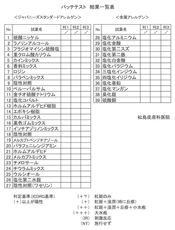 松島皮膚科医院パッチテスト2017