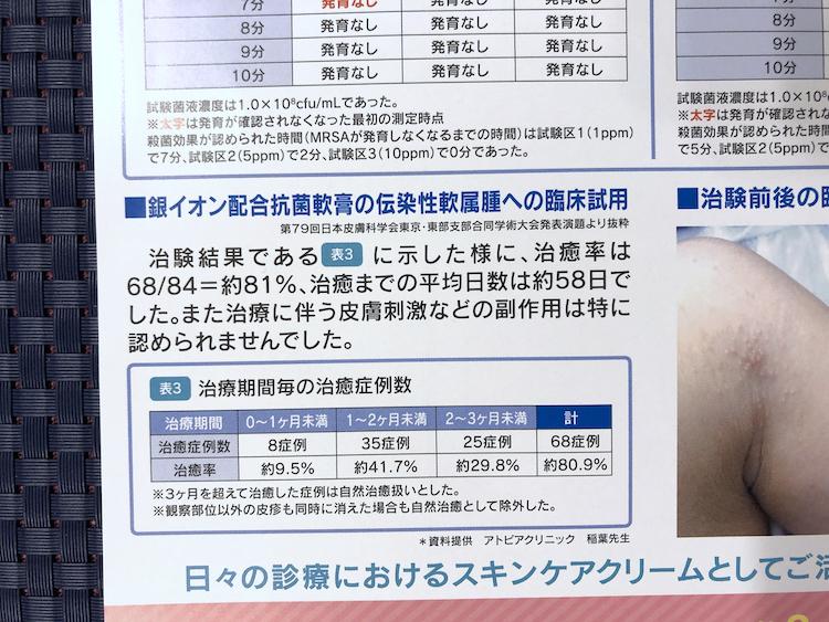 日本皮膚科学会総会3