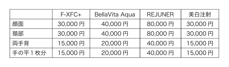 水光注射の費用